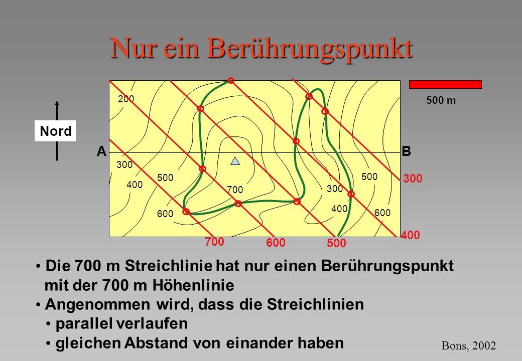 Nur ein Berührungspunkt AB 300 400 500 600 700 400 300 500 600 200 500 m AB 300 400 500 600 700 Die 700 m Streichlinie hat nur einen Berührungspunkt m