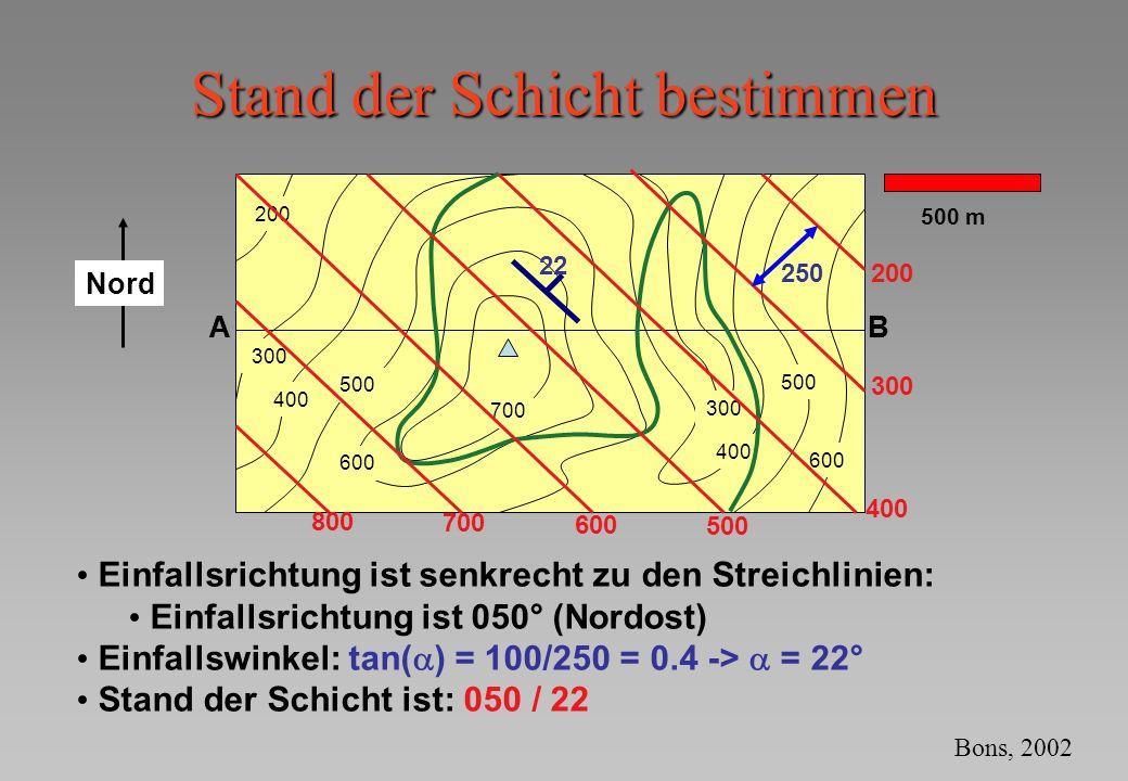 Stand der Schicht bestimmen AB 300 400 500 600 700 400 300 500 600 200 500 m AB 300 200 400 500 600 700 800 250 Einfallsrichtung ist senkrecht zu den