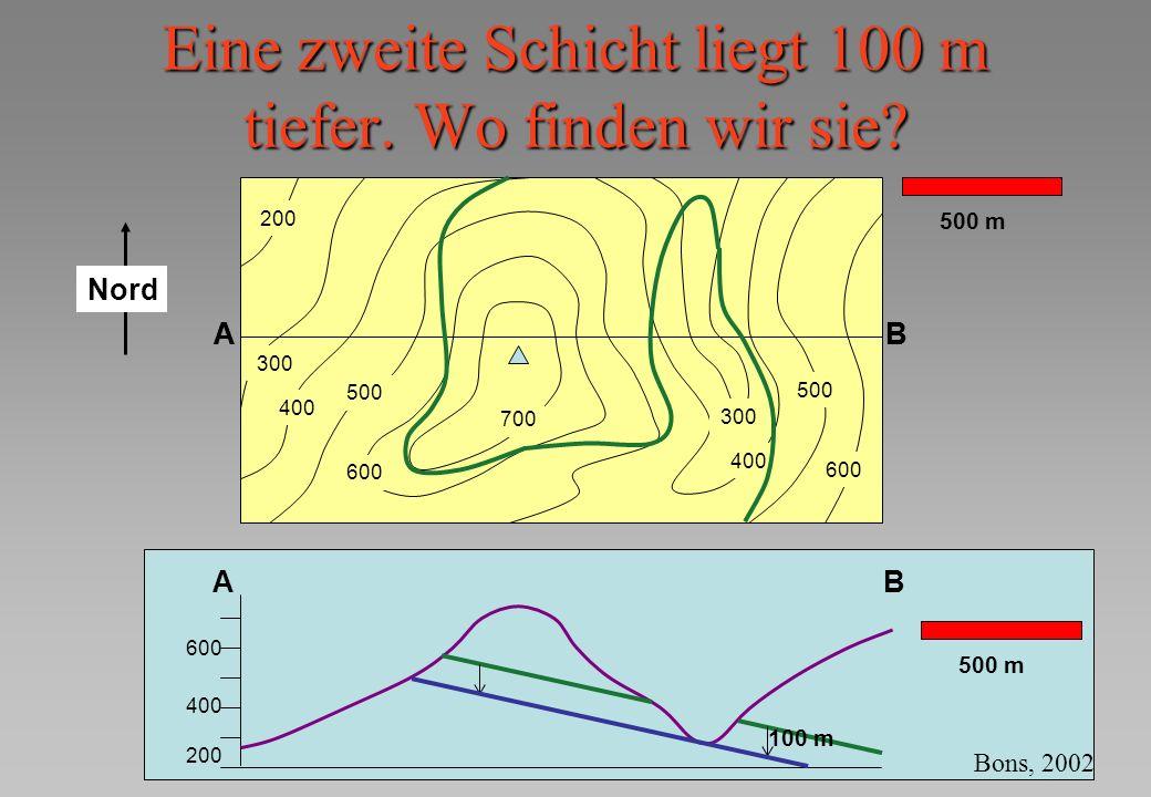 Eine zweite Schicht liegt 100 m tiefer. Wo finden wir sie? AB 300 400 500 600 700 400 300 500 600 200 500 m AB AB 200 400 600 500 m 100 m Nord Bons, 2