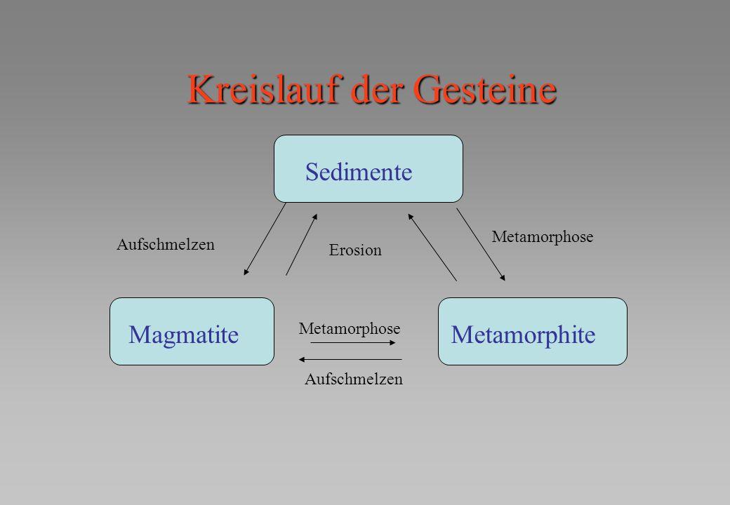 Kreislauf der Gesteine Sedimente MetamorphiteMagmatite Erosion Metamorphose Aufschmelzen