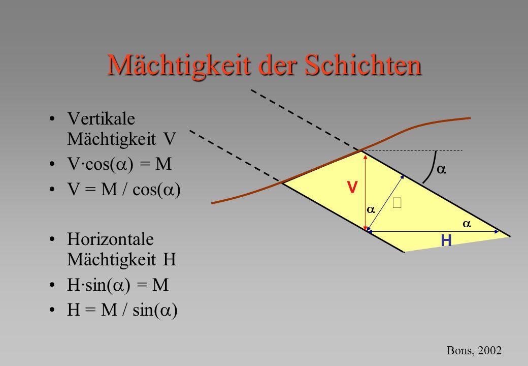Mächtigkeit der Schichten Vertikale Mächtigkeit V V·cos( ) = M V = M / cos( ) Horizontale Mächtigkeit H H·sin( ) = M H = M / sin( ) V H Bons, 2002