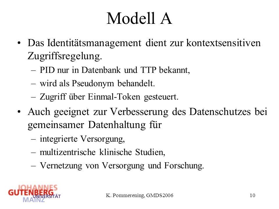 K. Pommerening, GMDS200610 Modell A Das Identitätsmanagement dient zur kontextsensitiven Zugriffsregelung. –PID nur in Datenbank und TTP bekannt, –wir