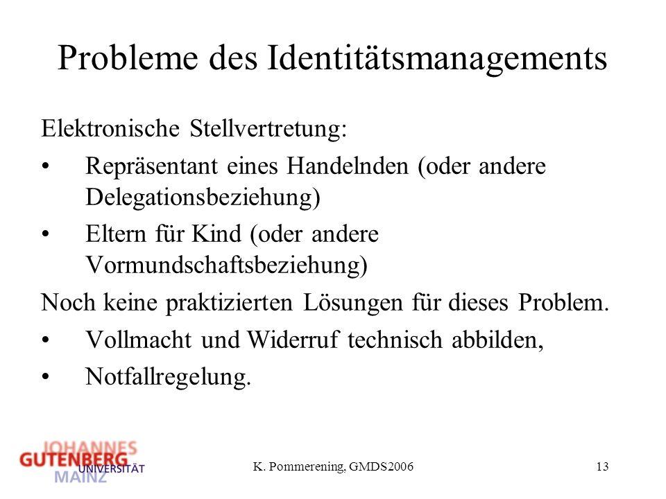 K. Pommerening, GMDS200613 Probleme des Identitätsmanagements Elektronische Stellvertretung: Repräsentant eines Handelnden (oder andere Delegationsbez