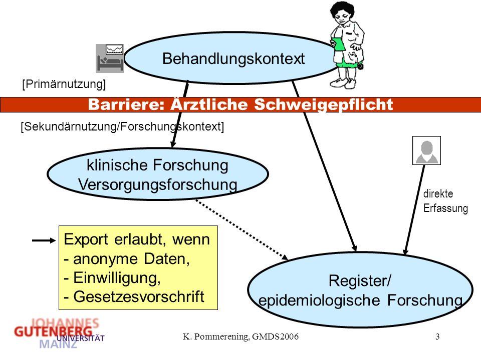K. Pommerening, GMDS20063 Behandlungskontext Register/ epidemiologische Forschung klinische Forschung Versorgungsforschung Export erlaubt, wenn - anon