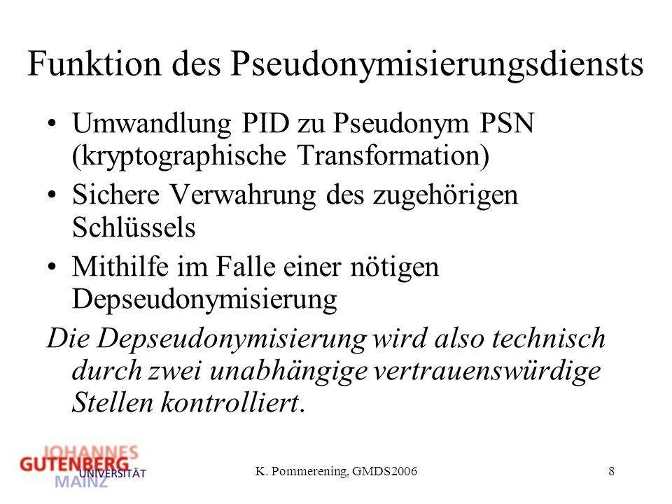 K. Pommerening, GMDS20068 Funktion des Pseudonymisierungsdiensts Umwandlung PID zu Pseudonym PSN (kryptographische Transformation) Sichere Verwahrung