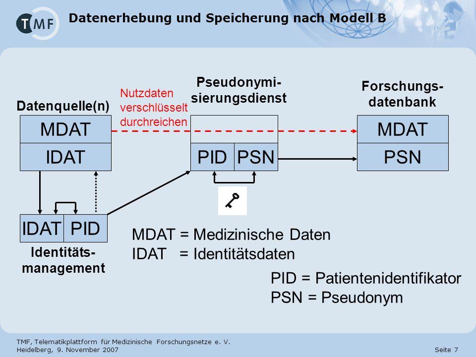 TMF, Telematikplattform für Medizinische Forschungsnetze e. V. Heidelberg, 9. November 2007 Seite 7 Datenerhebung und Speicherung nach Modell B MDAT =