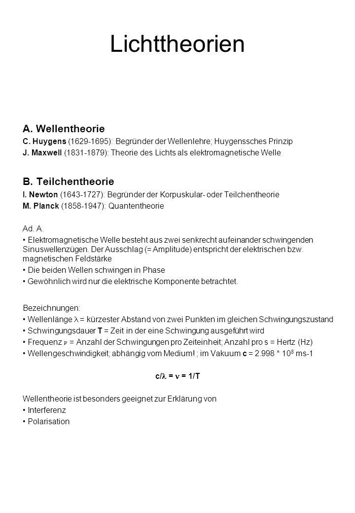 Lichttheorien A.Wellentheorie C.