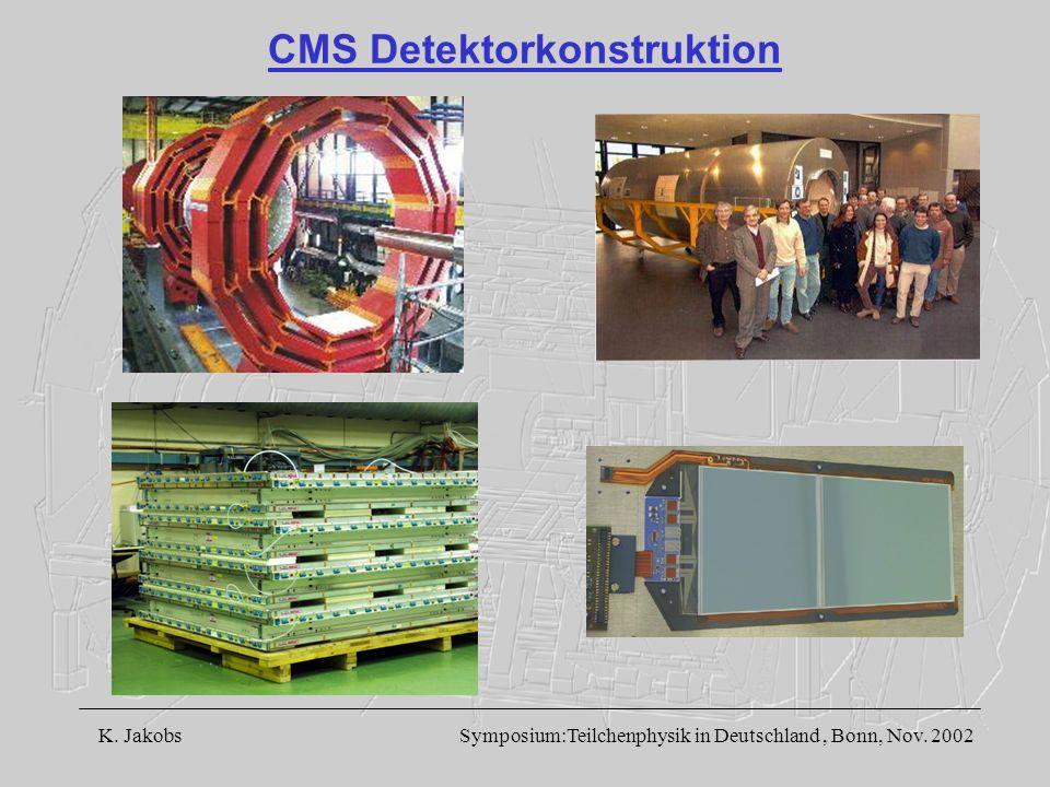 K. Jakobs Symposium:Teilchenphysik in Deutschland, Bonn, Nov. 2002 CMS Detektorkonstruktion
