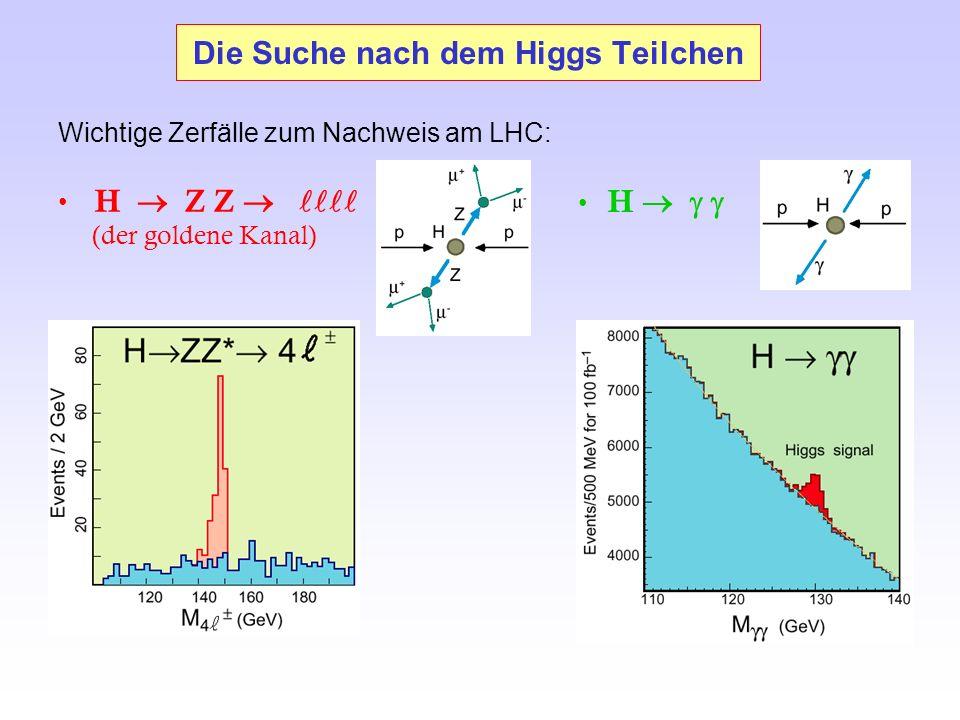 Die Suche nach dem Higgs Teilchen Wichtige Zerfälle zum Nachweis am LHC: H Z Z (der goldene Kanal) H