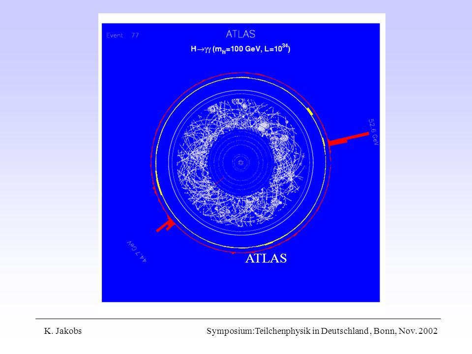K. Jakobs Symposium:Teilchenphysik in Deutschland, Bonn, Nov. 2002 ATLAS
