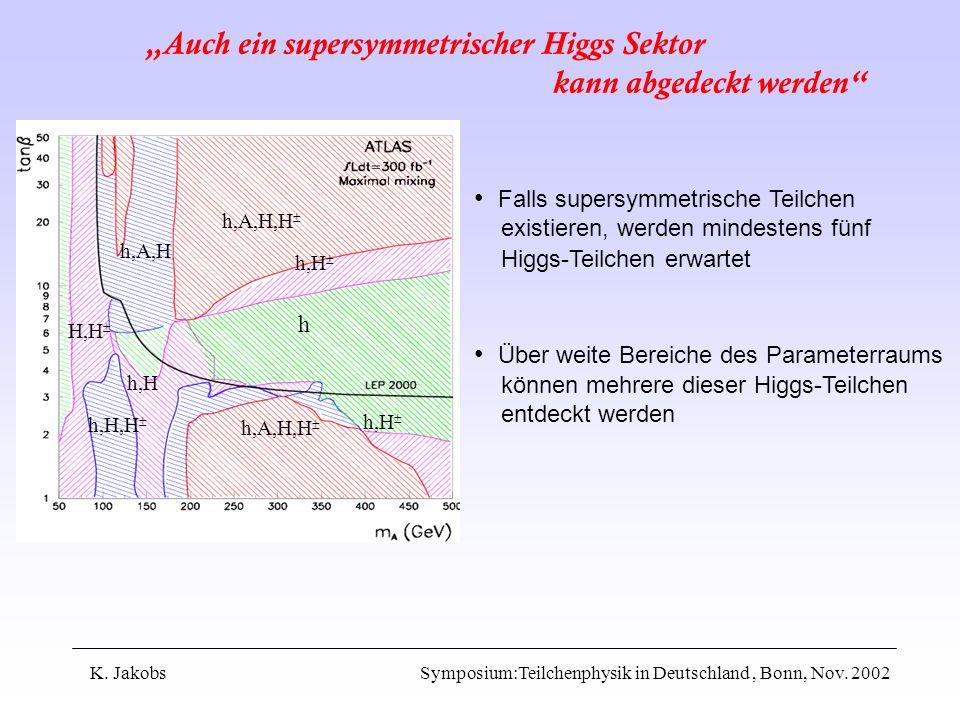 K. Jakobs Symposium:Teilchenphysik in Deutschland, Bonn, Nov. 2002 Auch ein supersymmetrischer Higgs Sektor kann abgedeckt werden h,A,H,H h,H h h,A,H