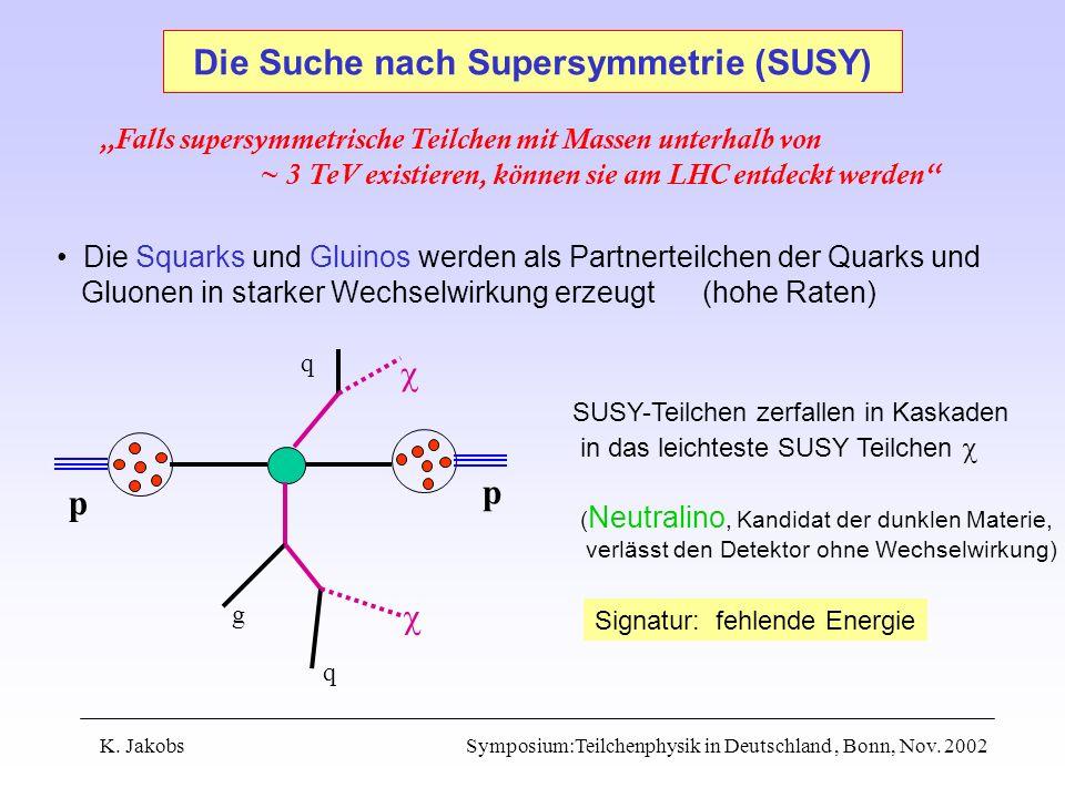 K. Jakobs Symposium:Teilchenphysik in Deutschland, Bonn, Nov. 2002 Die Suche nach Supersymmetrie (SUSY) Falls supersymmetrische Teilchen mit Massen un