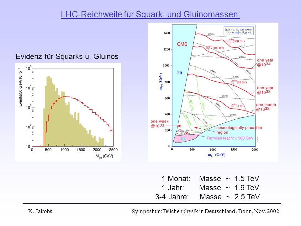 K. Jakobs Symposium:Teilchenphysik in Deutschland, Bonn, Nov. 2002 1 Monat: Masse ~ 1.5 TeV 1 Jahr: Masse ~ 1.9 TeV 3-4 Jahre: Masse ~ 2.5 TeV LHC-Rei