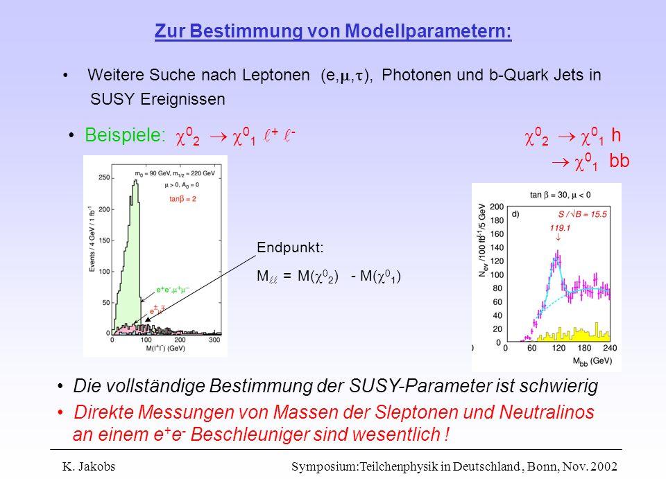 K. Jakobs Symposium:Teilchenphysik in Deutschland, Bonn, Nov. 2002 Zur Bestimmung von Modellparametern: Weitere Suche nach Leptonen (e,, ), Photonen u