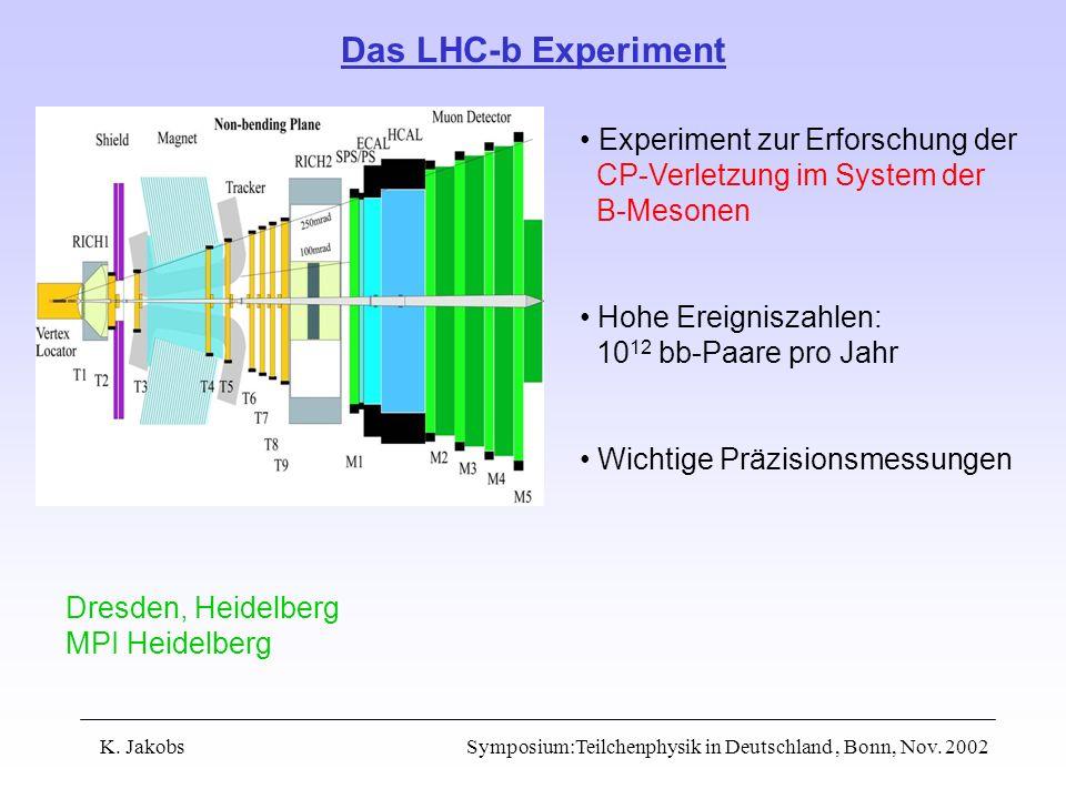 K. Jakobs Symposium:Teilchenphysik in Deutschland, Bonn, Nov. 2002 Das LHC-b Experiment Experiment zur Erforschung der CP-Verletzung im System der B-M