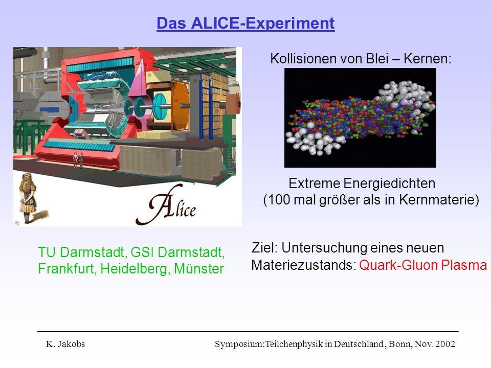 K. Jakobs Symposium:Teilchenphysik in Deutschland, Bonn, Nov. 2002 Das ALICE-Experiment Extreme Energiedichten (100 mal größer als in Kernmaterie) Zie
