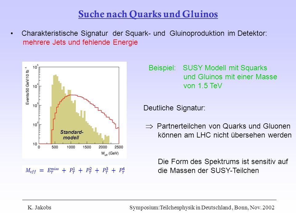 Suche nach Quarks und Gluinos Charakteristische Signatur der Squark- und Gluinoproduktion im Detektor: mehrere Jets und fehlende Energie Beispiel: SUS