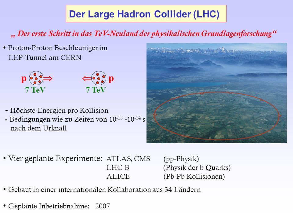 Proton-Proton Beschleuniger im LEP-Tunnel am CERN p p 7 TeV 7 TeV - Höchste Energien pro Kollision - Bedingungen wie zu Zeiten von 10 -13 -10 -14 s na