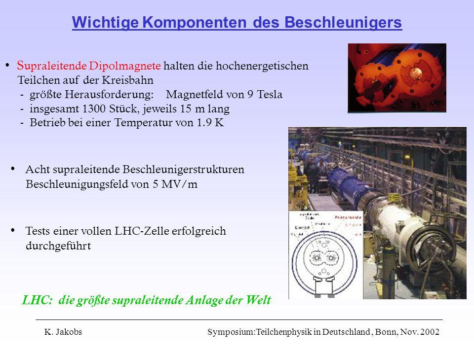 K. Jakobs Symposium:Teilchenphysik in Deutschland, Bonn, Nov. 2002 Wichtige Komponenten des Beschleunigers S upraleitende Dipolmagnete halten die hoch