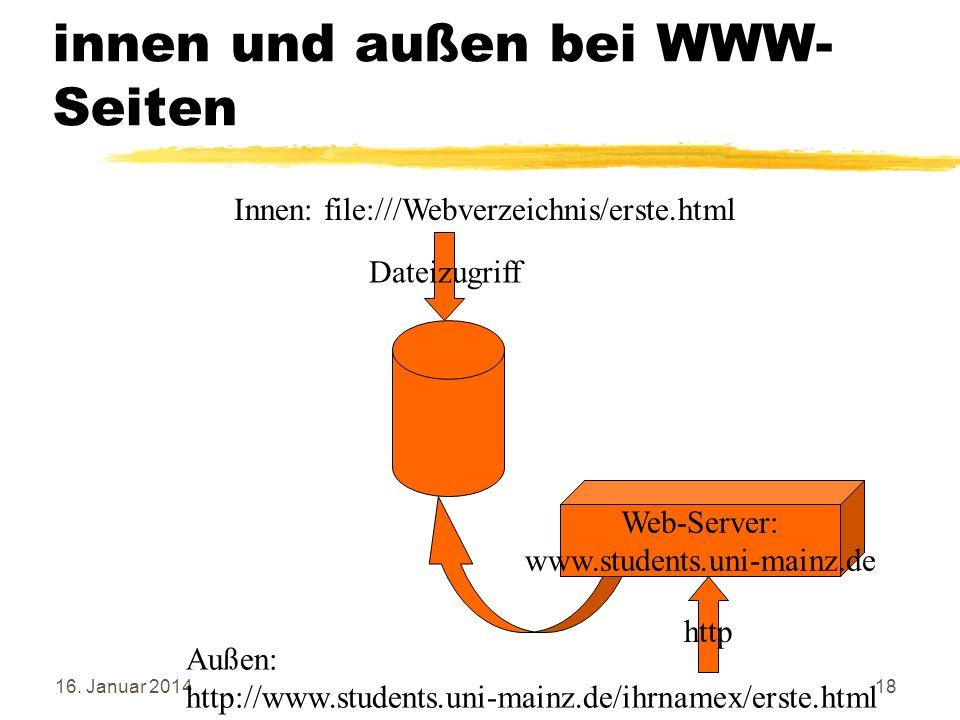 16. Januar 201418 innen und außen bei WWW- Seiten Außen: http://www.students.uni-mainz.de/ihrnamex/erste.html Innen: file:///Webverzeichnis/erste.html