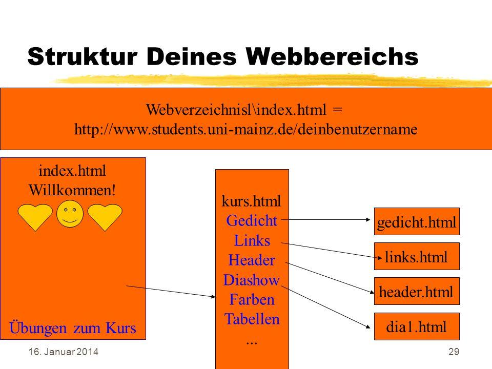 16. Januar 201429 Struktur Deines Webbereichs Webverzeichnisl\index.html = http://www.students.uni-mainz.de/deinbenutzername index.html Willkommen! Üb