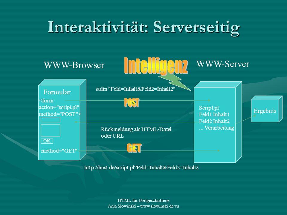 HTML für Fortgeschrittene Anja Slowinski – www.slowinski.de.vu Interaktivität: Serverseitig WWW-Server WWW-Browser OK Formular http://host.de/script.p