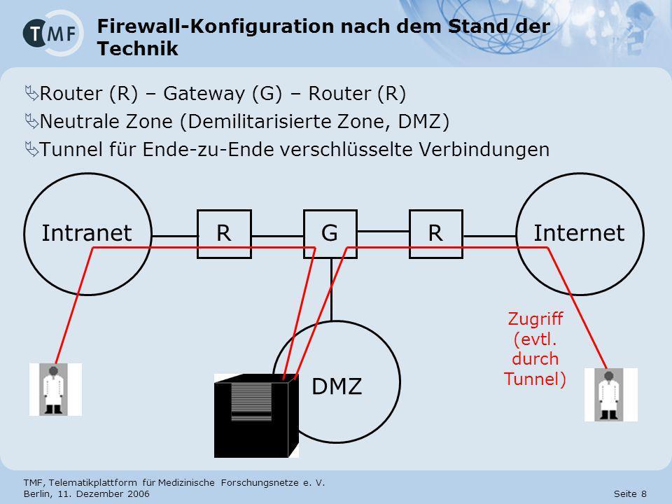 TMF, Telematikplattform für Medizinische Forschungsnetze e. V. Berlin, 11. Dezember 2006 Seite 8 Firewall-Konfiguration nach dem Stand der Technik Rou