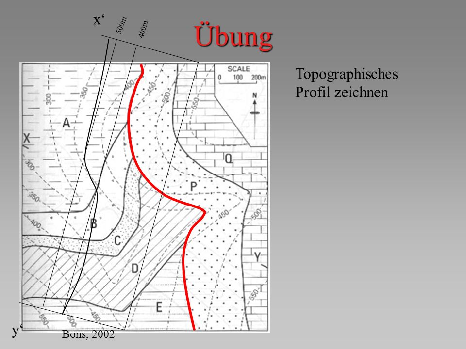 Übung 500 450 Bons, 2002 500m 400m x y 400 zuerst das Jüngste -> Diskordanz Schnittpunkte zwischen Strukturlinien und Profillinie zur Konstruktion verwenden