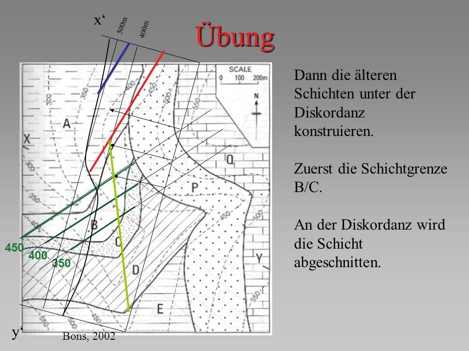 Übung 450 400 350 Bons, 2002 500m 400m x y Weitere Schichtgrenzen liegen parallel zu B/C.