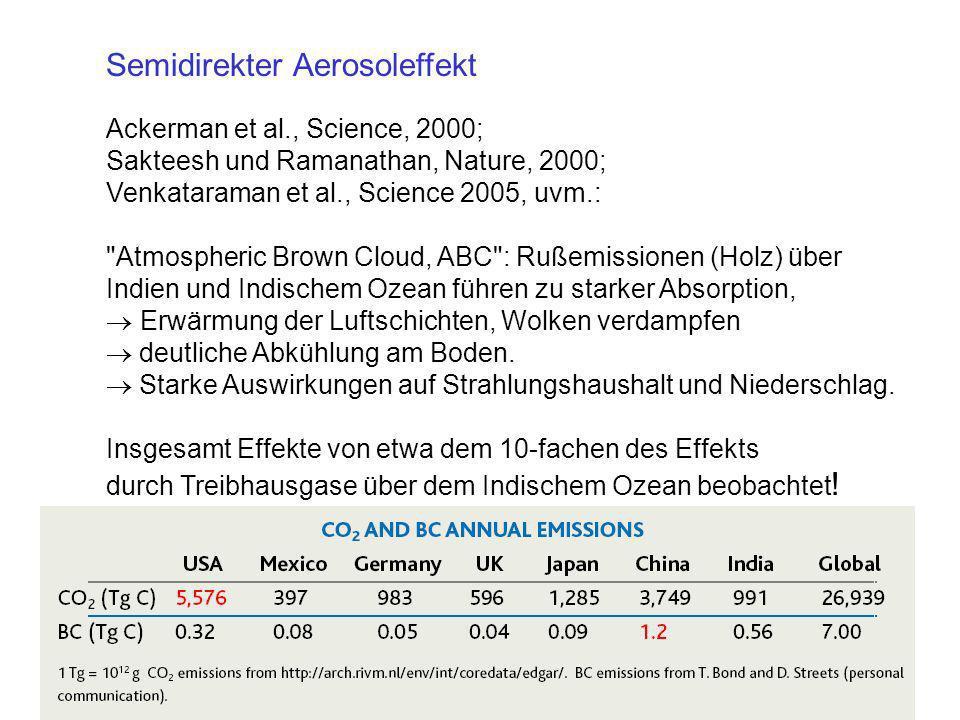 Semidirekter Aerosoleffekt Ackerman et al., Science, 2000; Sakteesh und Ramanathan, Nature, 2000; Venkataraman et al., Science 2005, uvm.: