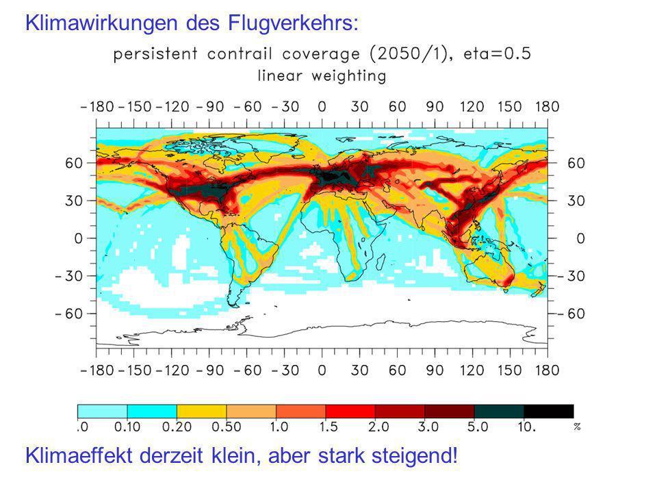 Klimaeffekt derzeit klein, aber stark steigend!