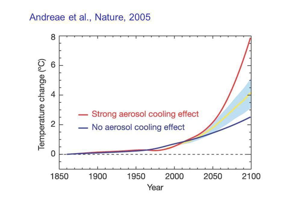 Andreae et al., Nature, 2005