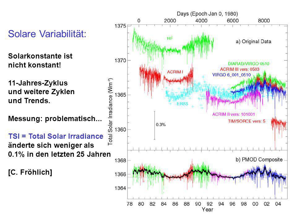 Solare Variabilität: Solarkonstante ist nicht konstant! 11-Jahres-Zyklus und weitere Zyklen und Trends. Messung: problematisch... TSI = Total Solar Ir