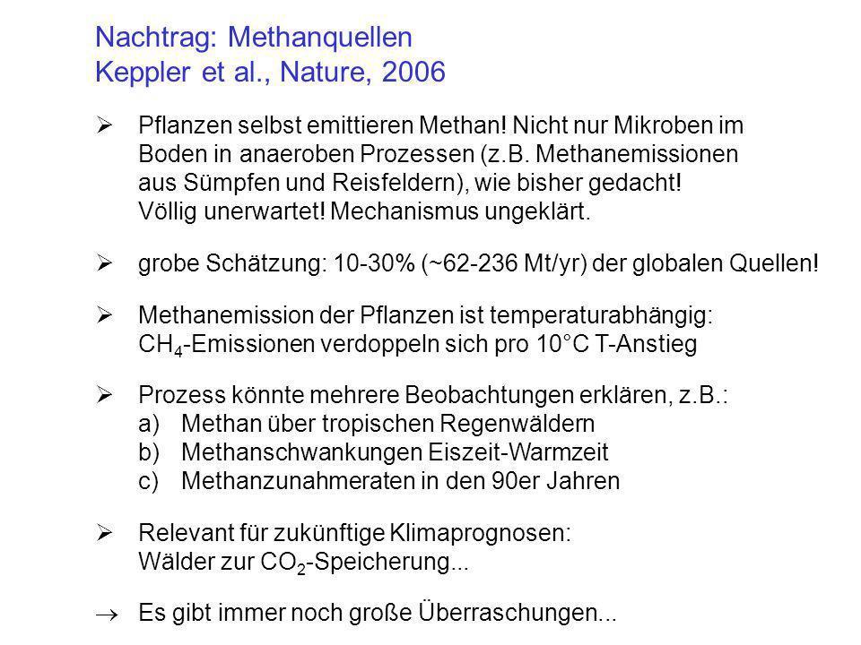 Nachtrag: Methanquellen Keppler et al., Nature, 2006 Pflanzen selbst emittieren Methan! Nicht nur Mikroben im Boden in anaeroben Prozessen (z.B. Metha