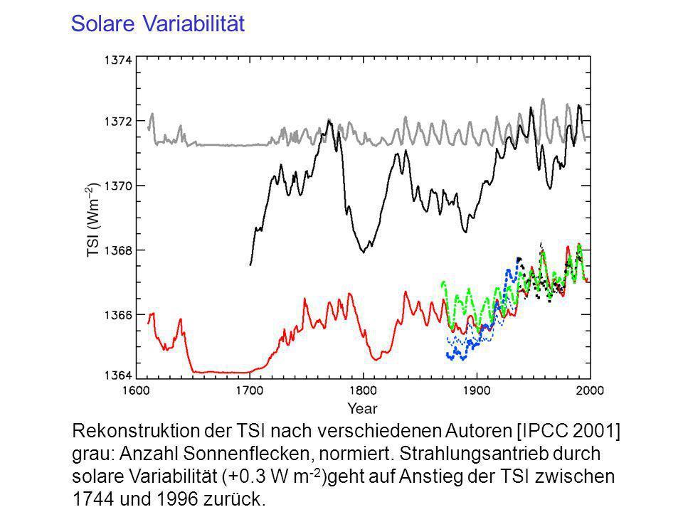Solare Variabilität Rekonstruktion der TSI nach verschiedenen Autoren [IPCC 2001] grau: Anzahl Sonnenflecken, normiert. Strahlungsantrieb durch solare