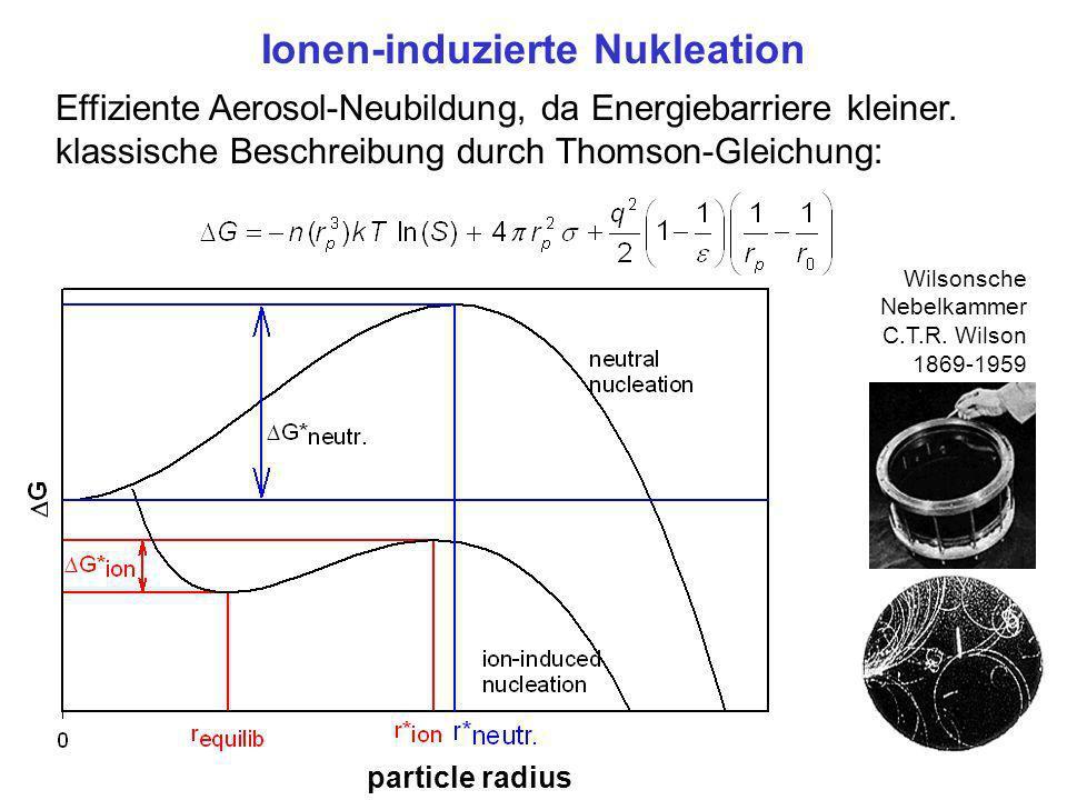 Ionen-induzierte Nukleation Effiziente Aerosol-Neubildung, da Energiebarriere kleiner. klassische Beschreibung durch Thomson-Gleichung: particle radiu