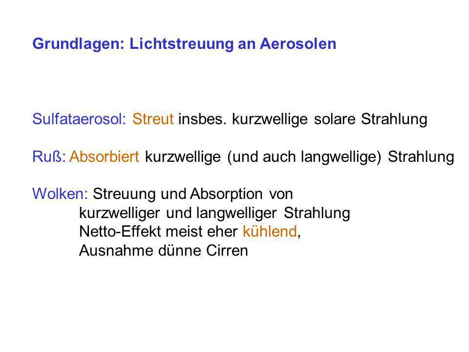 Grundlagen: Lichtstreuung an Aerosolen Sulfataerosol: Streut insbes. kurzwellige solare Strahlung Ruß: Absorbiert kurzwellige (und auch langwellige) S