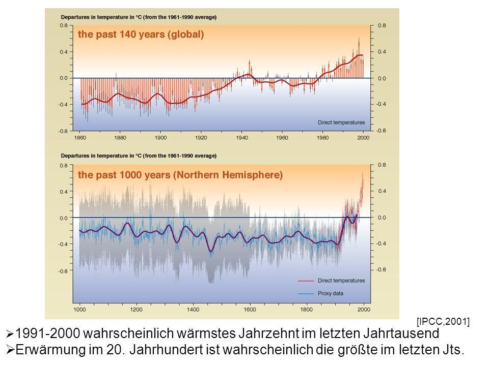[IPCC,2001] 1991-2000 wahrscheinlich wärmstes Jahrzehnt im letzten Jahrtausend Erwärmung im 20. Jahrhundert ist wahrscheinlich die größte im letzten J