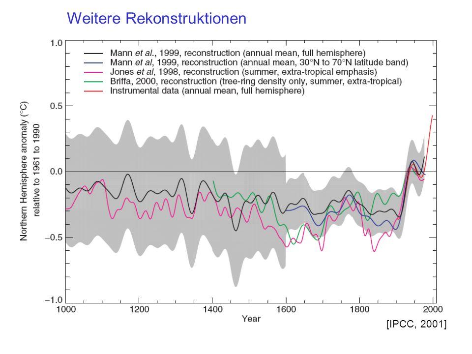 Weitere Rekonstruktionen [IPCC, 2001]