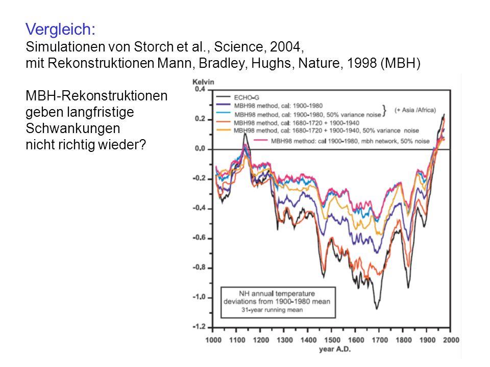 Vergleich: Simulationen von Storch et al., Science, 2004, mit Rekonstruktionen Mann, Bradley, Hughs, Nature, 1998 (MBH) MBH-Rekonstruktionen geben lan