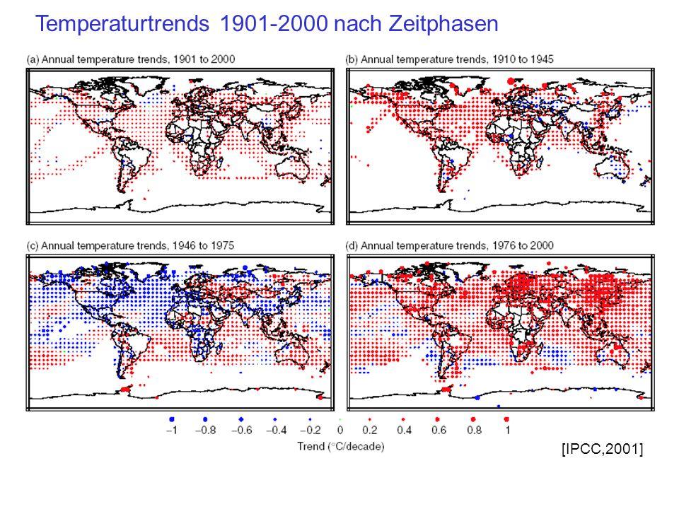 Temperaturtrends 1901-2000 nach Zeitphasen [IPCC,2001]