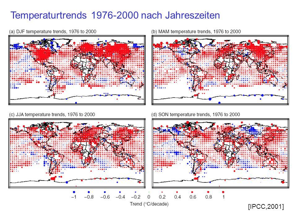 Temperaturtrends 1976-2000 nach Jahreszeiten [IPCC,2001]