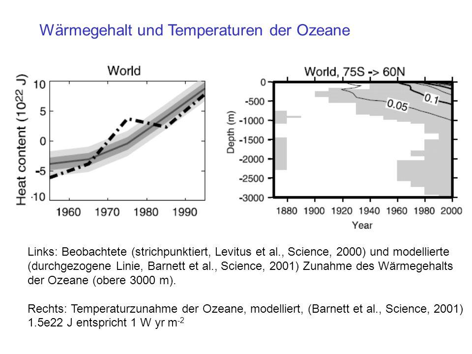 Wärmegehalt und Temperaturen der Ozeane Links: Beobachtete (strichpunktiert, Levitus et al., Science, 2000) und modellierte (durchgezogene Linie, Barnett et al., Science, 2001) Zunahme des Wärmegehalts der Ozeane (obere 3000 m).