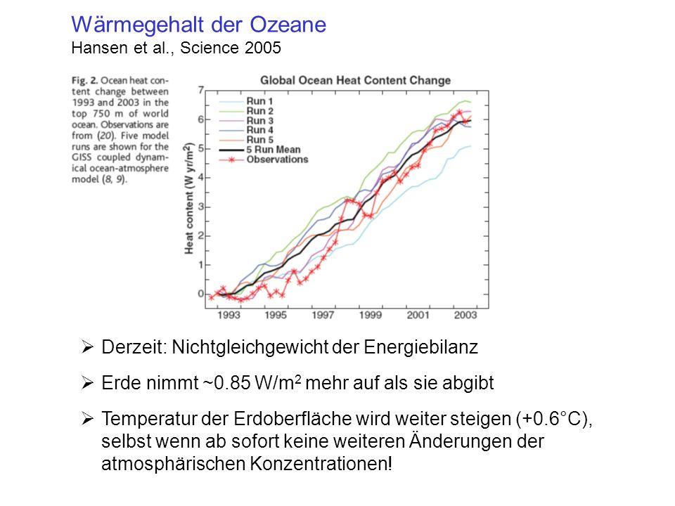 Derzeit: Nichtgleichgewicht der Energiebilanz Erde nimmt ~0.85 W/m 2 mehr auf als sie abgibt Temperatur der Erdoberfläche wird weiter steigen (+0.6°C), selbst wenn ab sofort keine weiteren Änderungen der atmosphärischen Konzentrationen.