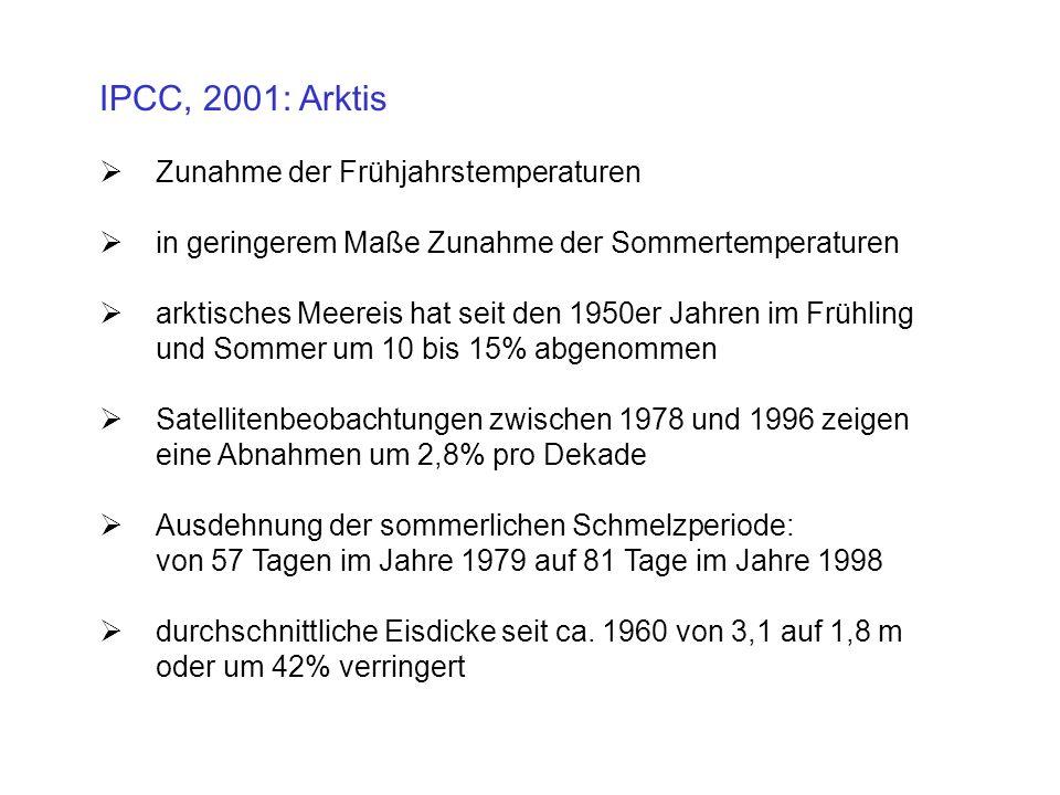 IPCC, 2001: Arktis Zunahme der Frühjahrstemperaturen in geringerem Maße Zunahme der Sommertemperaturen arktisches Meereis hat seit den 1950er Jahren i