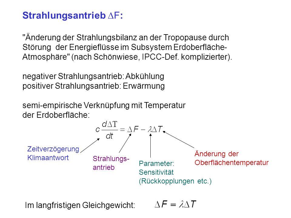 Strahlungsantrieb F: Änderung der Strahlungsbilanz an der Tropopause durch Störung der Energieflüsse im Subsystem Erdoberfläche- Atmosphäre (nach Schönwiese, IPCC-Def.