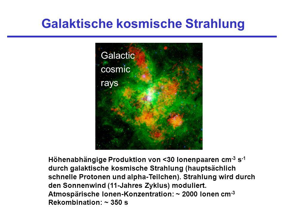 Höhenabhängige Produktion von <30 Ionenpaaren cm -3 s -1 durch galaktische kosmische Strahlung (hauptsächlich schnelle Protonen und alpha-Teilchen). S