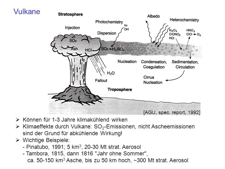 Vulkane Können für 1-3 Jahre klimakühlend wirken Klimaeffekte durch Vulkane: SO 2 -Emissionen, nicht Ascheemissionen sind der Grund für abkühlende Wir