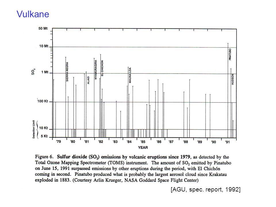 [AGU, spec. report, 1992] Vulkane