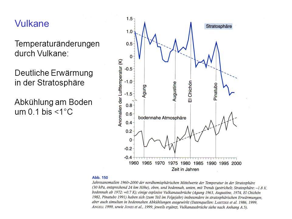 Temperaturänderungen durch Vulkane: Deutliche Erwärmung in der Stratosphäre Abkühlung am Boden um 0.1 bis <1°C